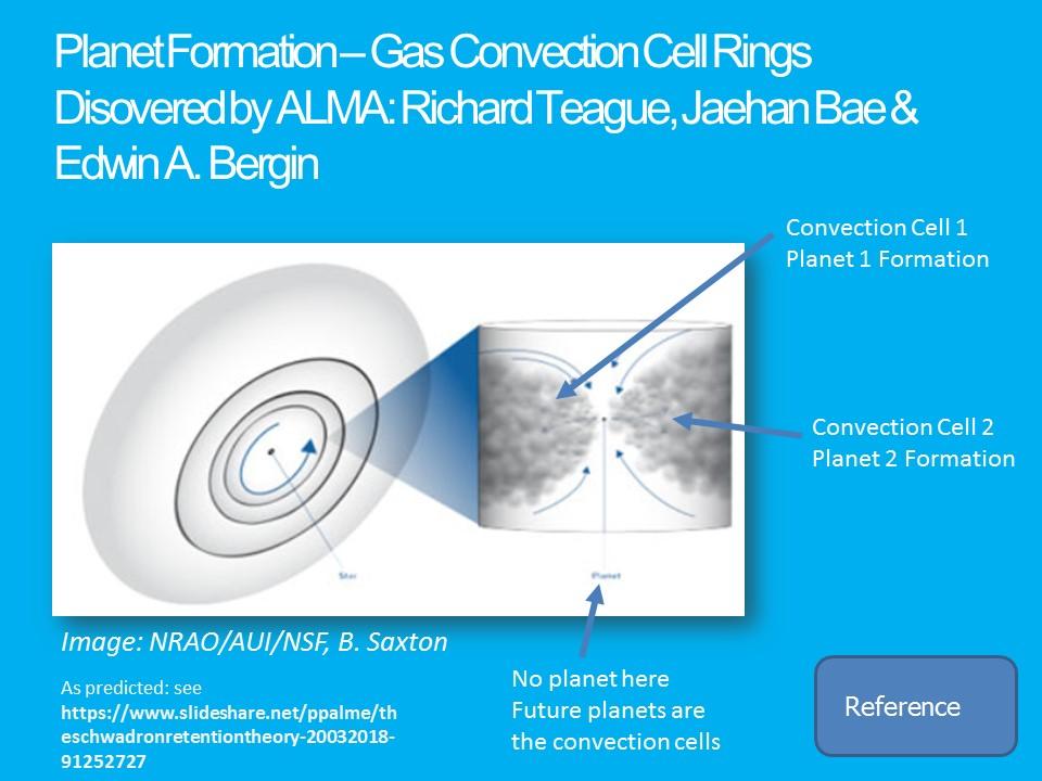 PlanetFormationGasConvectionRing