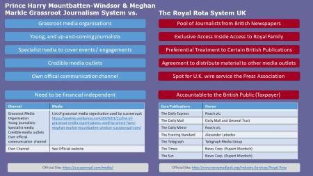RoyalRotaSystemGrassrootJournalism
